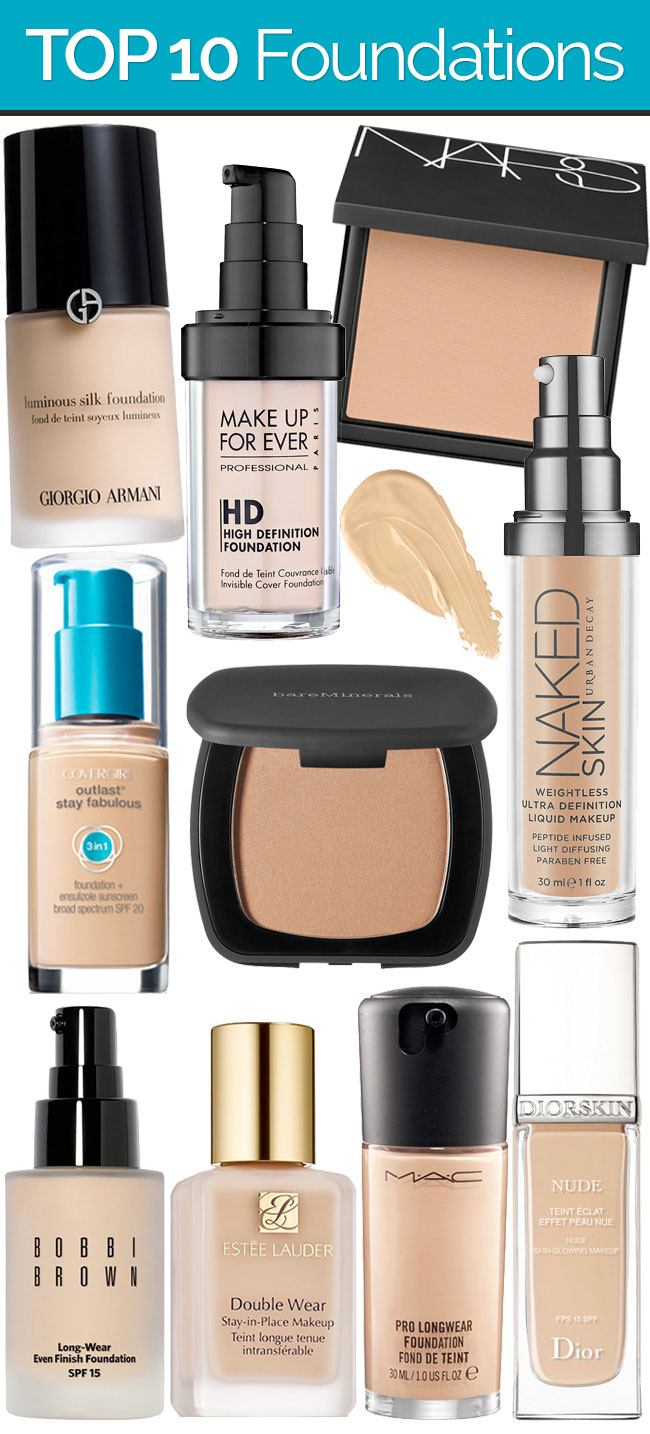 top 10 foundations in 2017