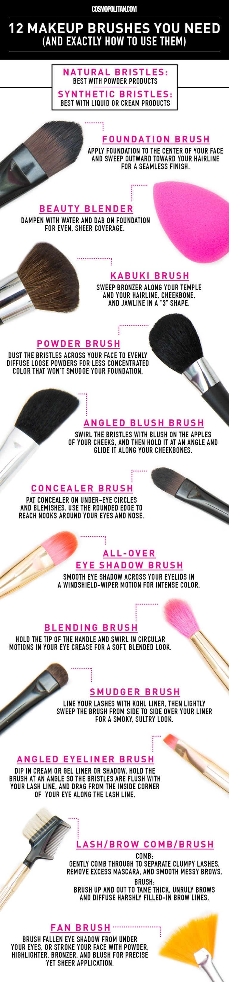 12 makeup brushes you need