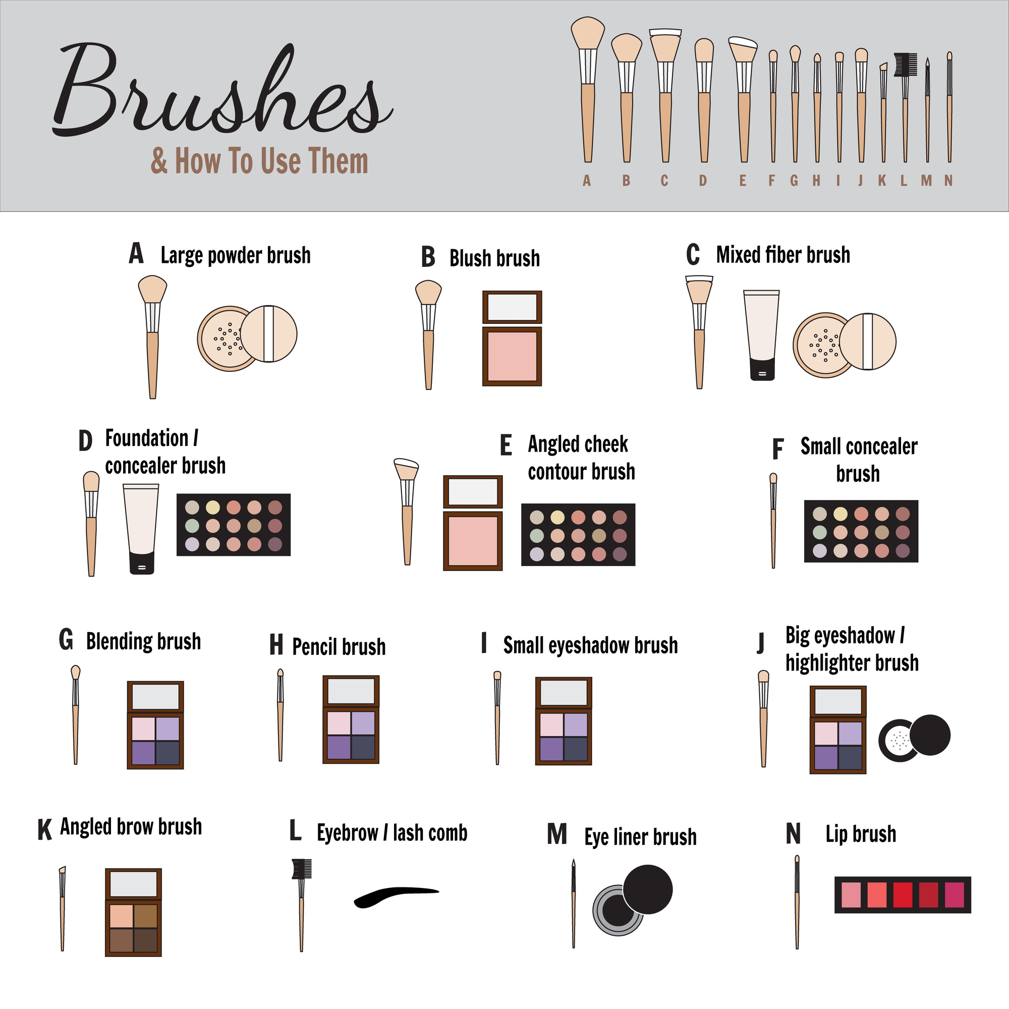 how to use makeup brushes